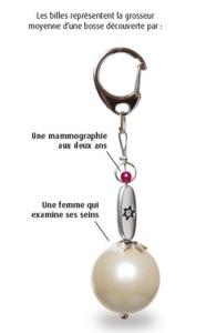 #RadiologieMailloux #mammographie #SavoirFaire #MemoMammo